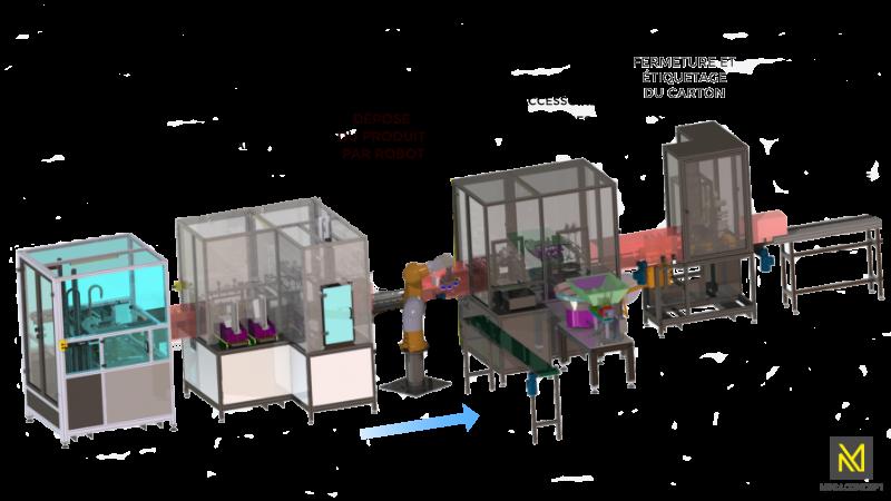 ligne d'emballage et de conditionnment automatisée et modulaire par Mecaconcept