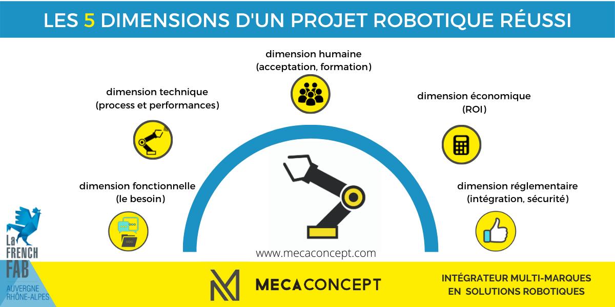 gestion de projet robotique par Mecaconcept