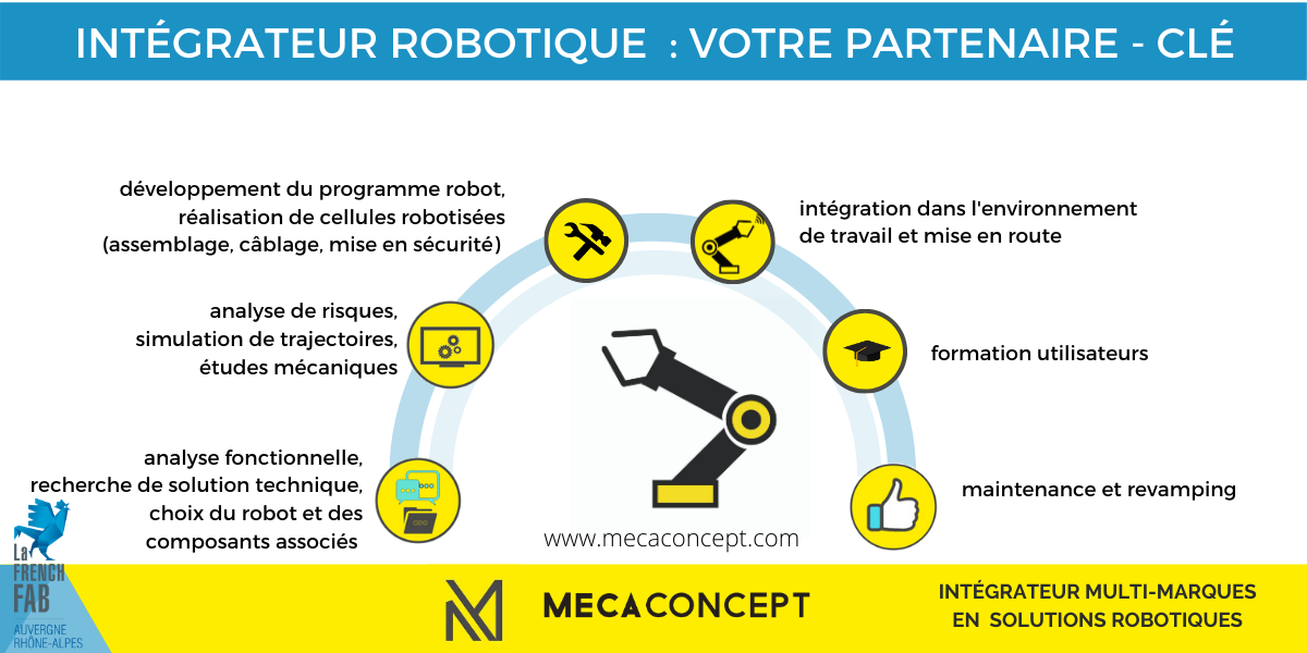 intégrateur robotique : rôle et missions selon Mecaconcept
